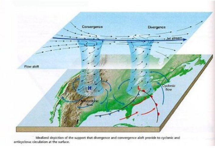 wetter polar jet 2021-03-04 12-29-45.png